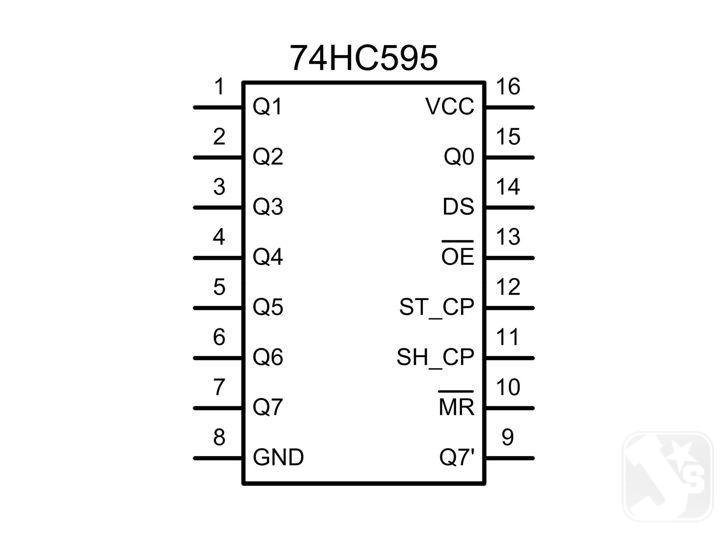 Pin Out 74HC595